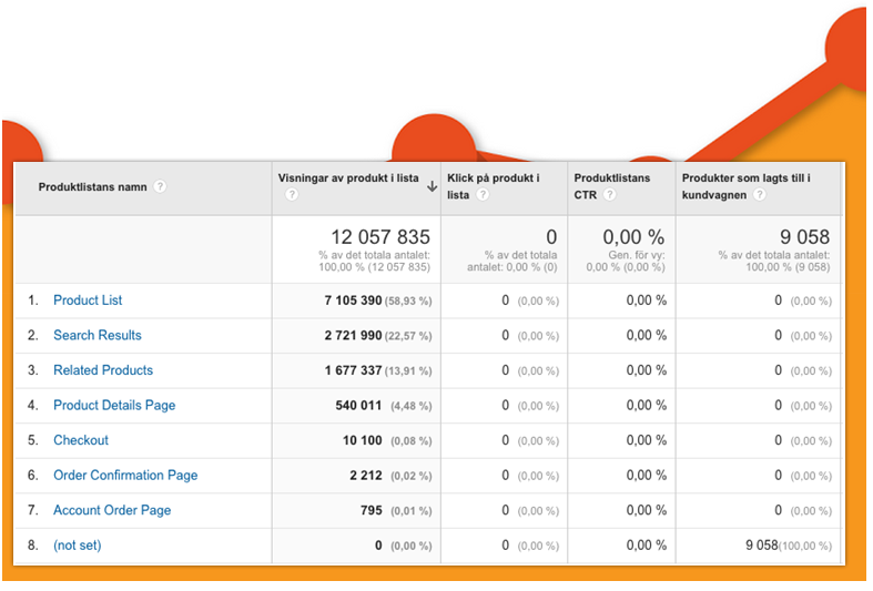 google_analytics_graf